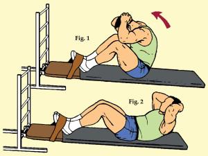 Bent Knee Sit-Up