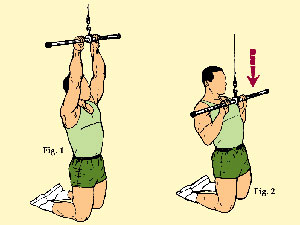 Close Grip Front Lat Pull-Down