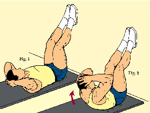 Feet Against Wall Sit-Up