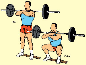 Heels Elevated Medium Stance Barbell Front Squat